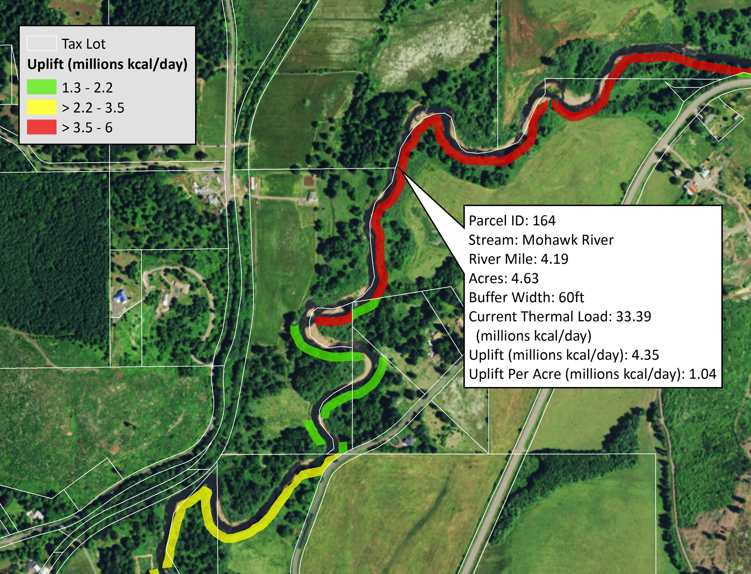 big data wildlife ecosystems