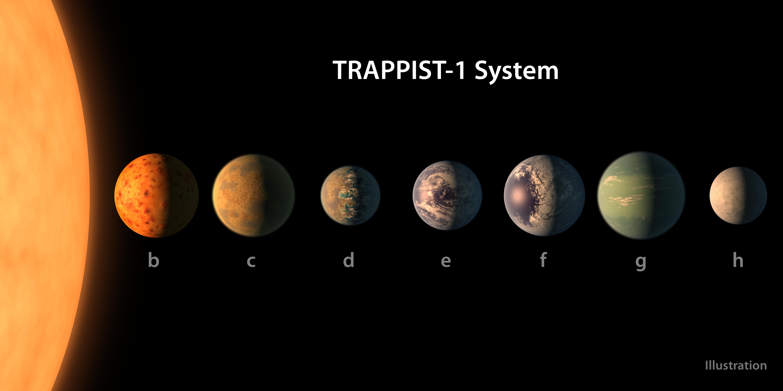 nasa exoplanet 2017 discovery