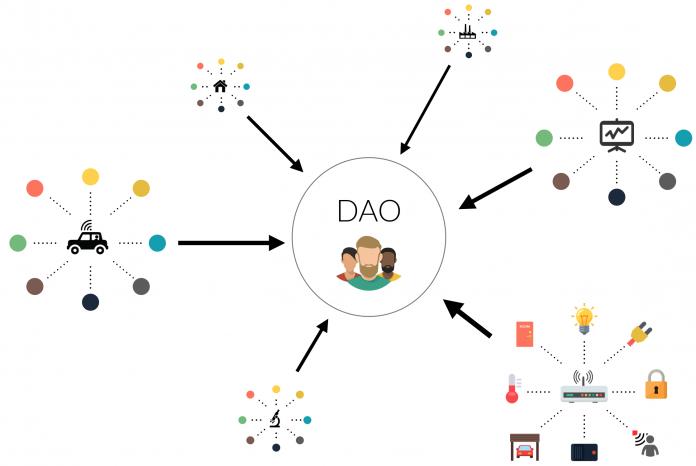 The Dao
