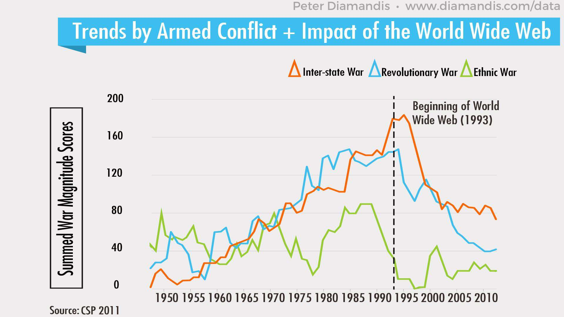 Armed-Conflict-Trends-compressor