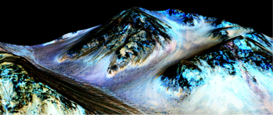 Evidence of Water of Mars