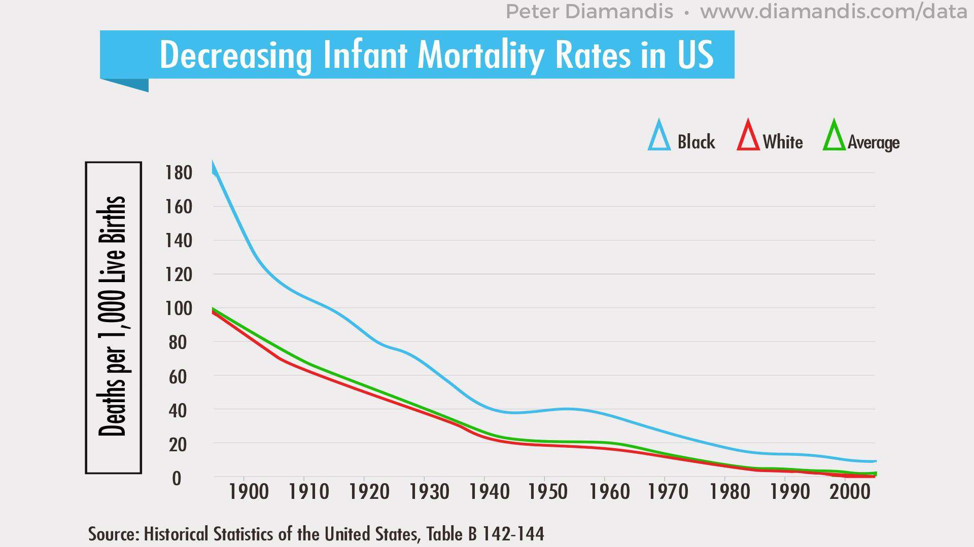 Decreasing-Infant-Mortality-Rates-compressor