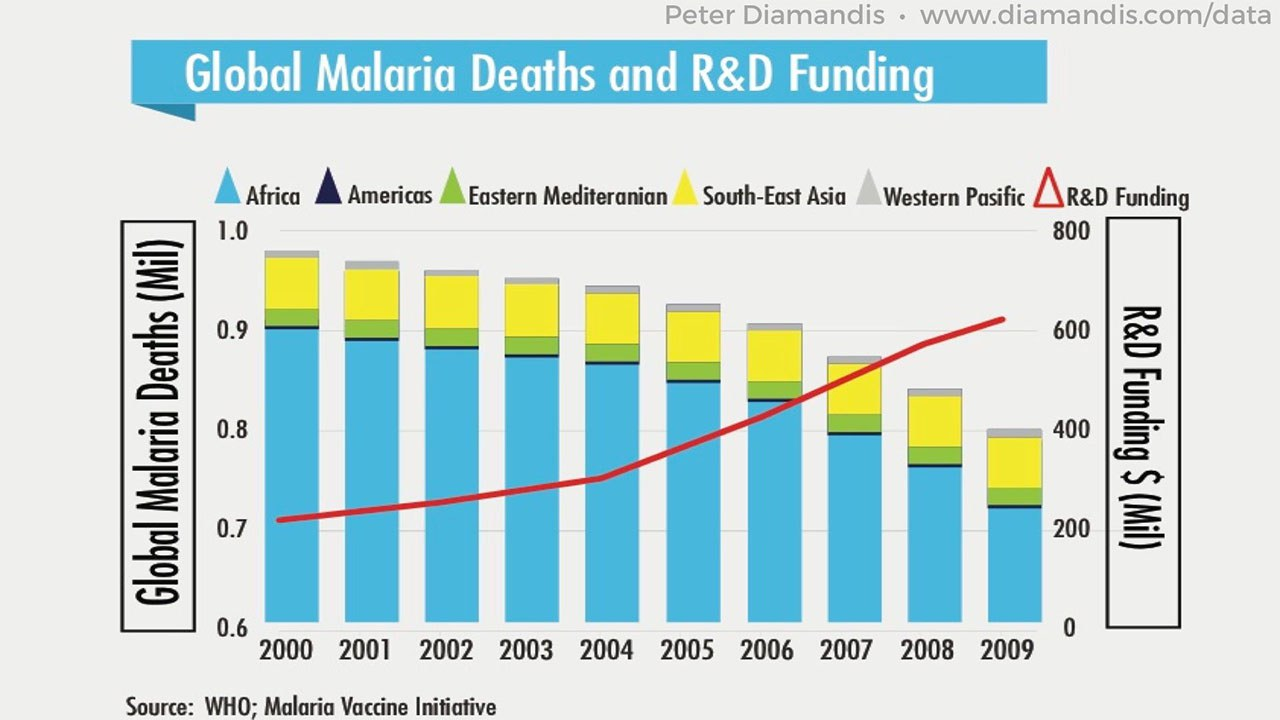 Global-Malaria-Deaths-compressor