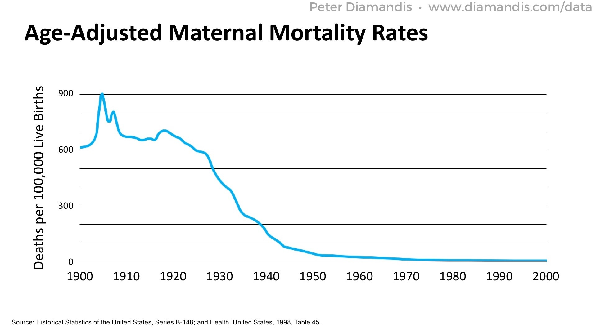 Maternal-Mortality-Rates2