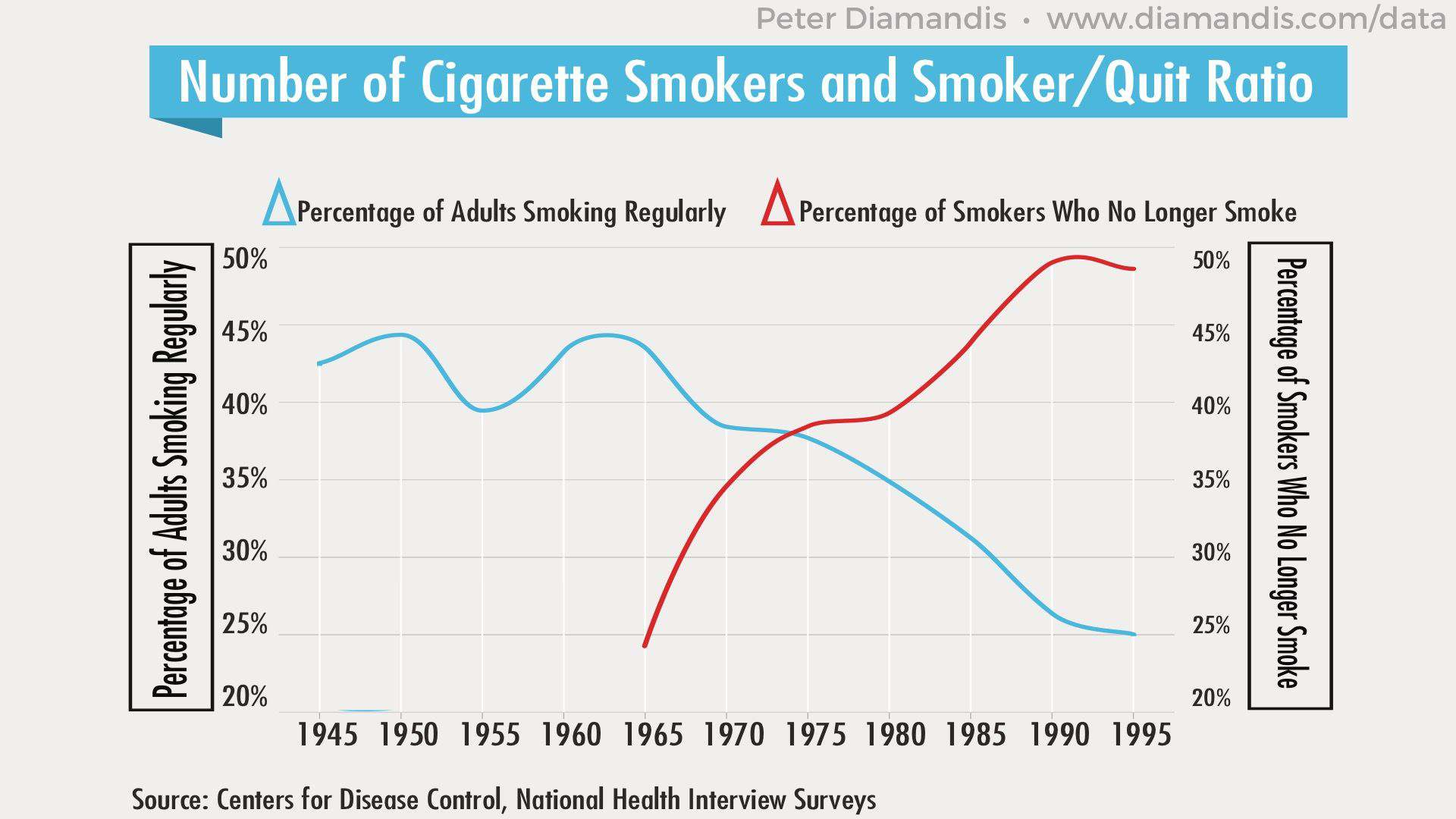 Number-of-Cigarette-Smokers-compressor