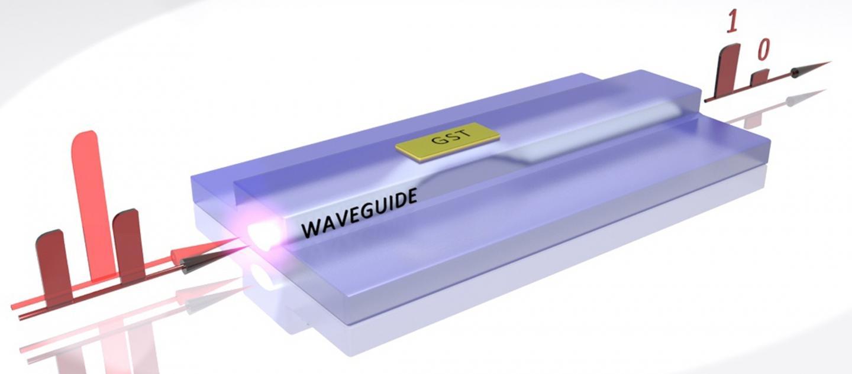 optical chip memory