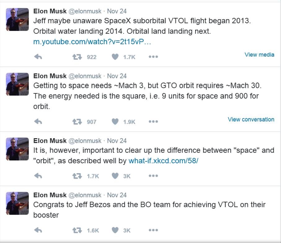 Elon's Twitter storm