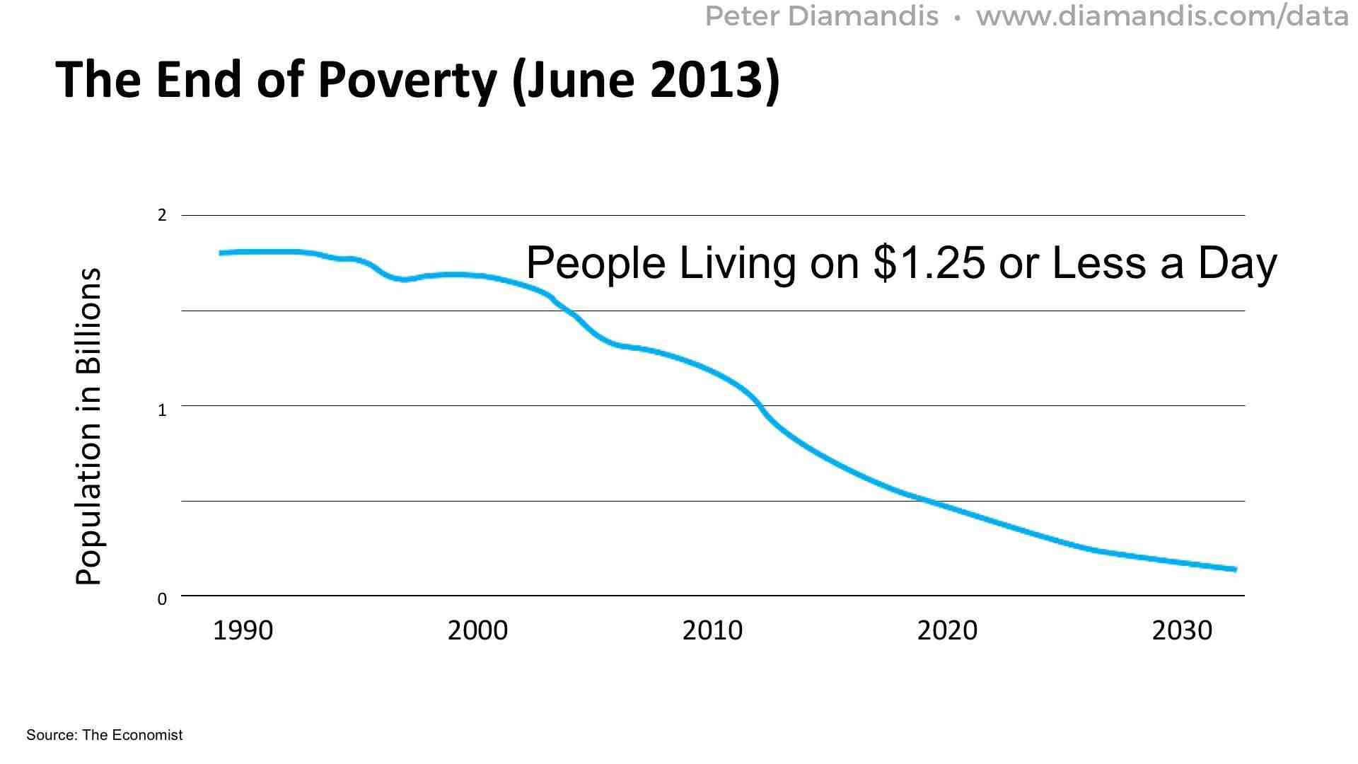 The-End-of-Poverty-2
