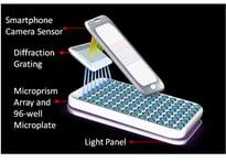 cancer detecting smartphone app