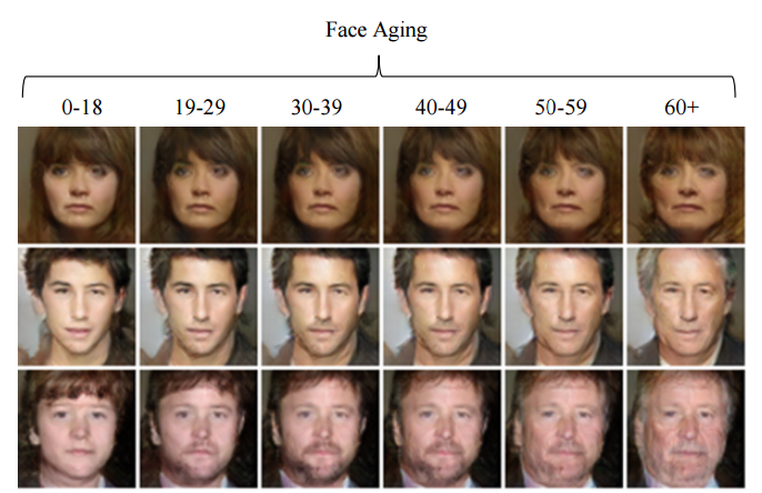 face aging neural network