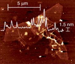 graphene from graphite