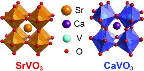 Correlated Materials