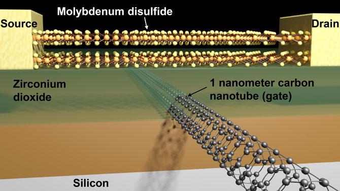 smallest transistor ever