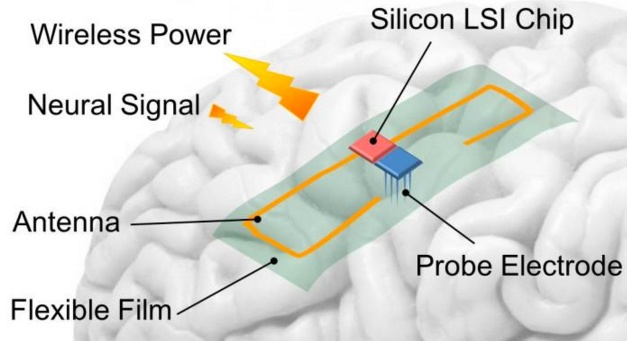 wireless power transmission system