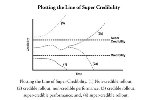 phd_super-credibility-image