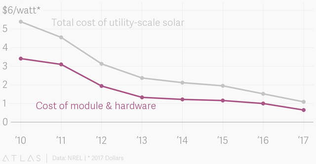 solar-usa-costs.png