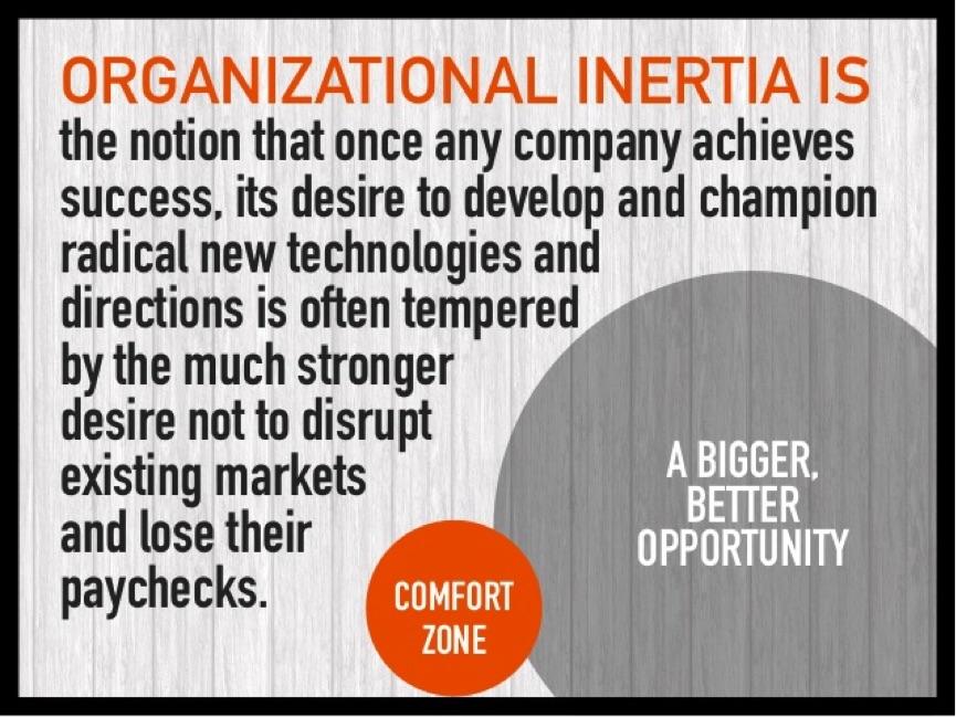 Meaning of Organizational Inertia
