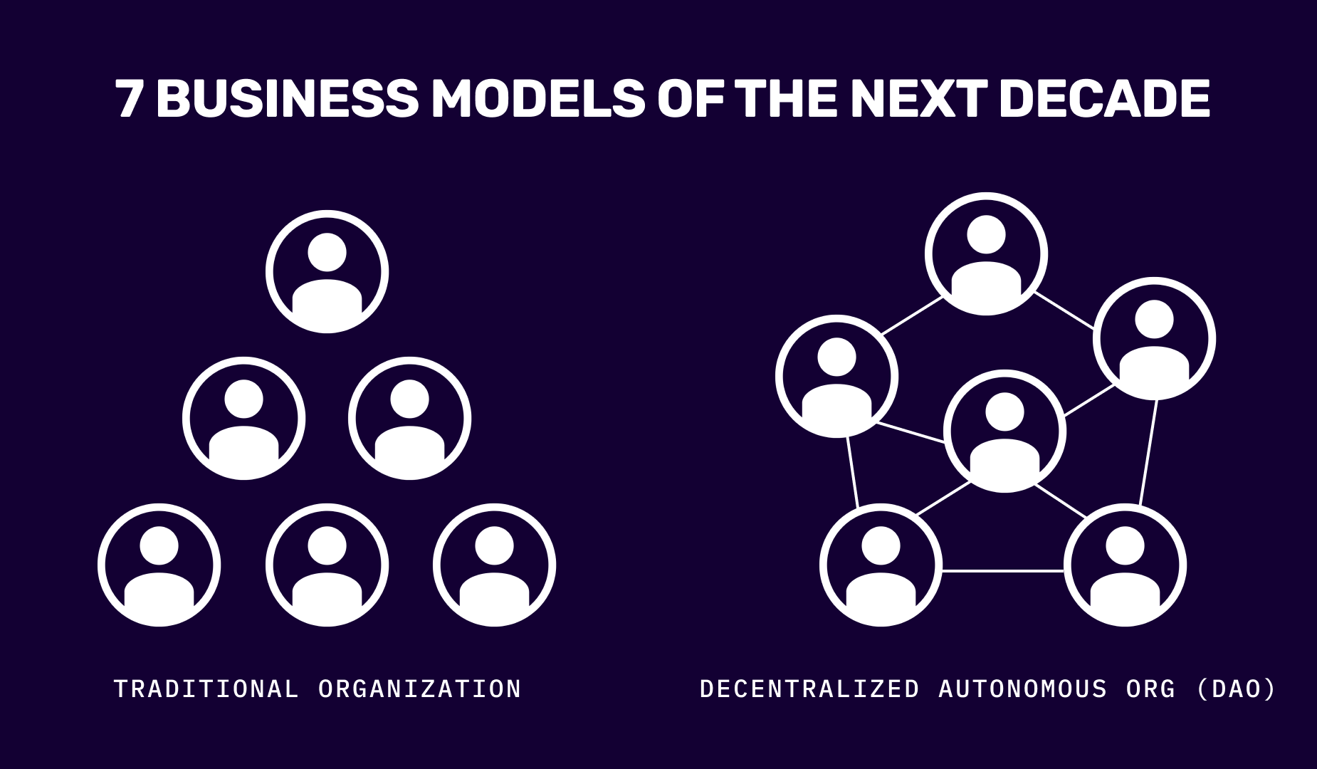 Traditional business model versus decentralized autonomous organization